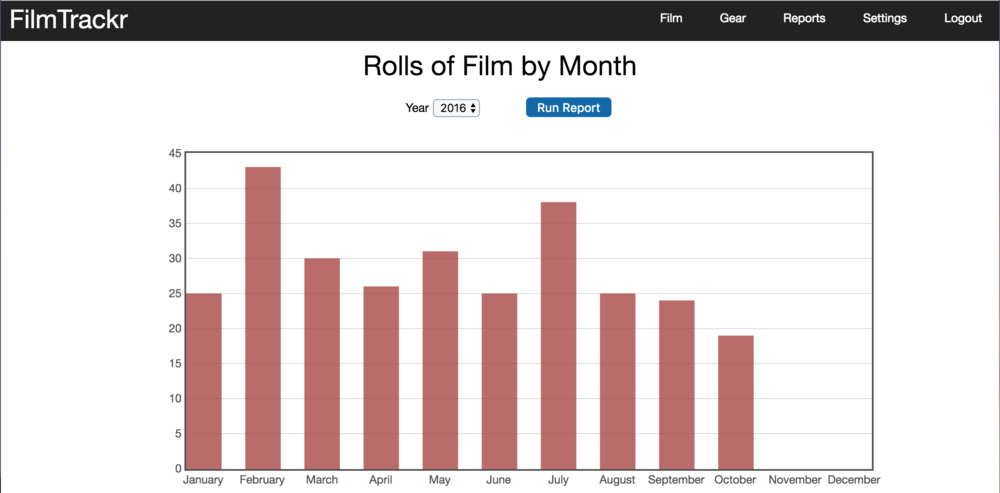 So as to quantify the rate at which I consume film. |  filmtrackr.com