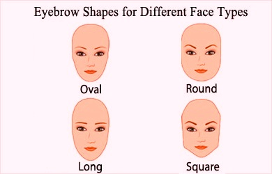 The best eyebrows to compliment your face shape highbrow beauty the best eyebrows to compliment your face shape highbrow beauty eyelash extensions and wax in san diego solutioingenieria Choice Image