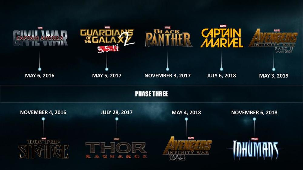 THE MARVEL CINEMATIC UNIVERSE PLANNED THROUGH 2018 VIA marvelcinematicuniverse.wikia.com
