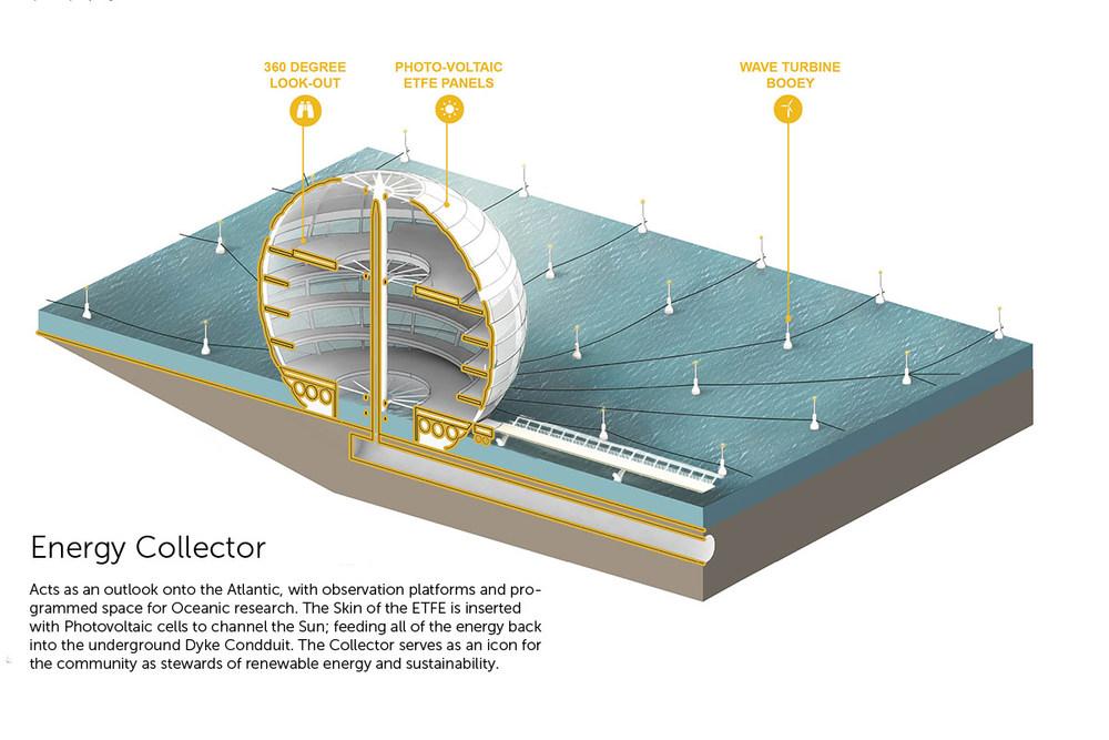 CC-Iso1-Energy.jpg