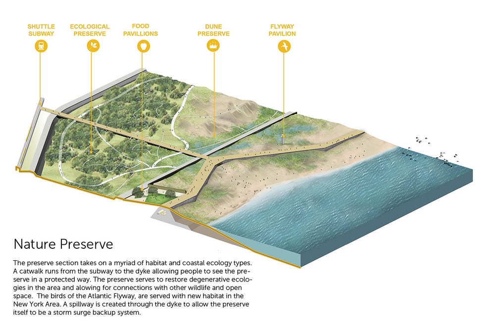 CC-Iso1-NaturePreserve.jpg