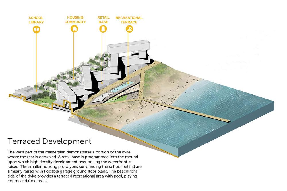CC-Iso1-TerracedDevelopment.jpg