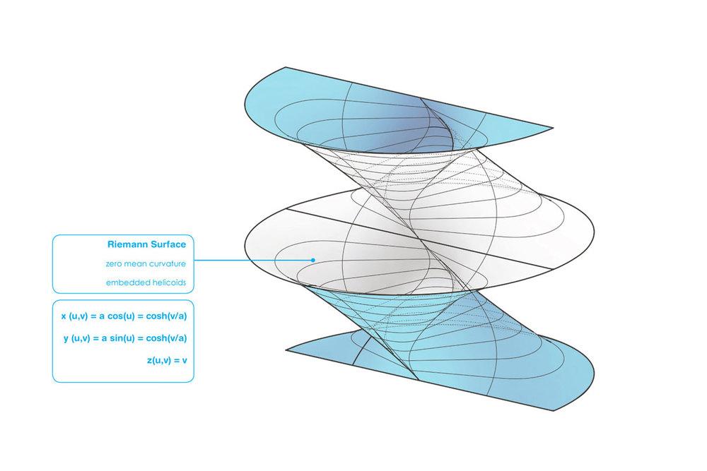 Riemann.jpg