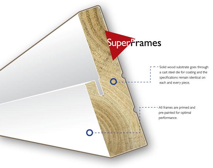 SuperFrames — CTI   Composite Technology International