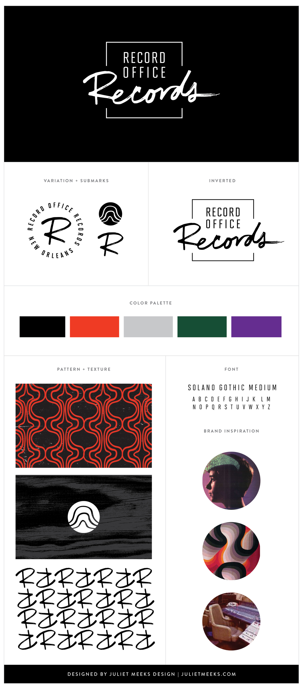 Record Office Records Style Guide