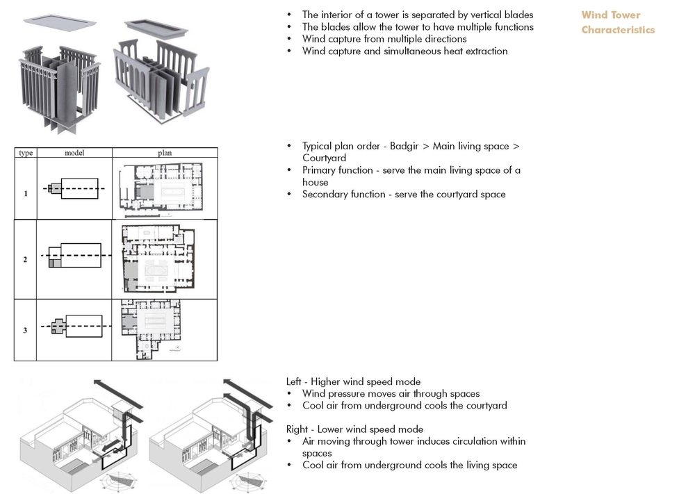 Basis of Design Book_Page_107.jpg
