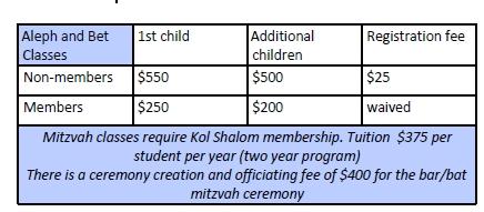 Registration fees 2018.jpg