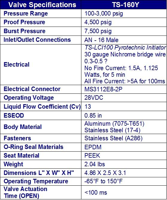TS-160Y Specs