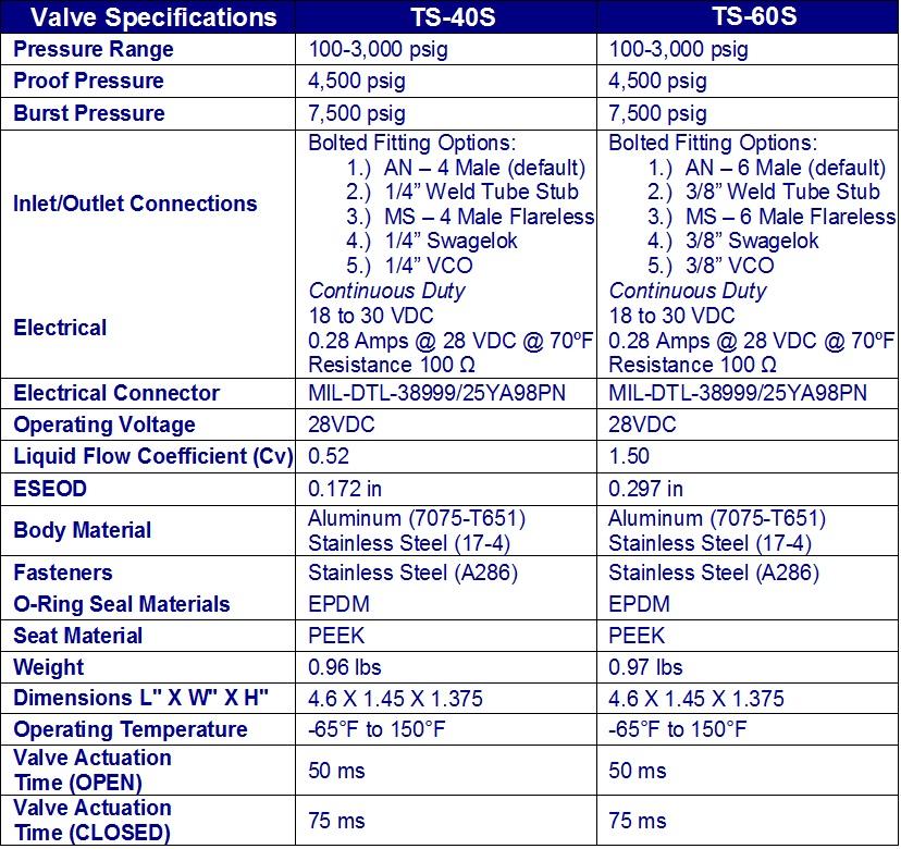 TS-40-60S Specs