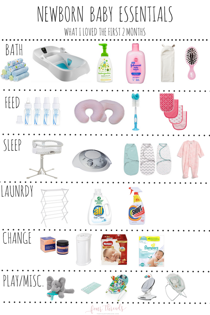Newborn Baby Essentials Four Threads