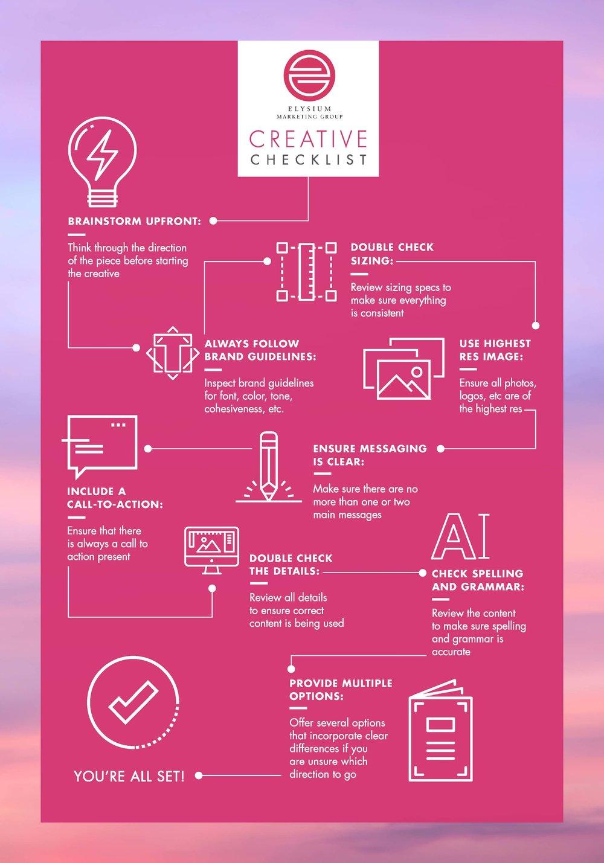 EMG Creative Checklist