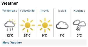 CBC weather report for May 28, 2012
