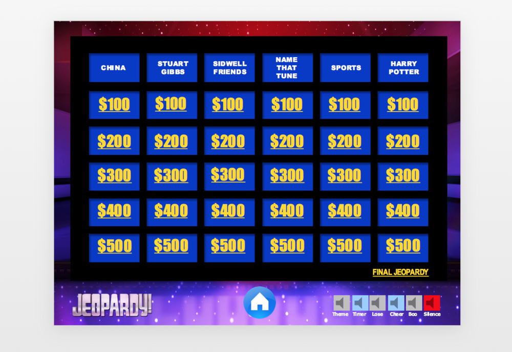 Single Jeopardy; below, one answer/question from the China category.