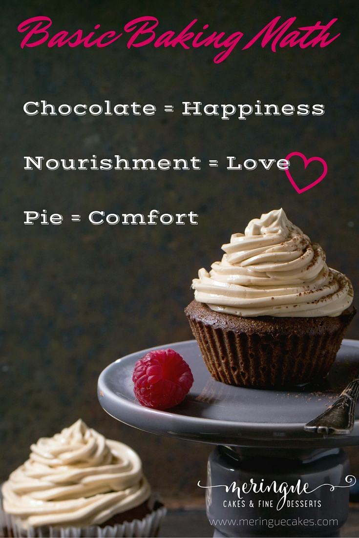 Nourishment = loveChocolate = Happiness Pie = Comfort (4).jpg