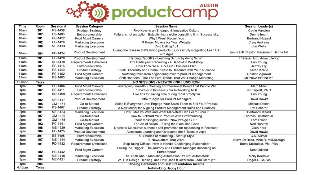 Final ProductCamp Austin agenda