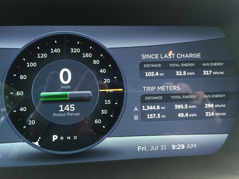 Trip meter upon reaching Austin