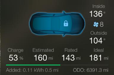 Interior car temp of 136 degrees fahrenheit when leaving Austin