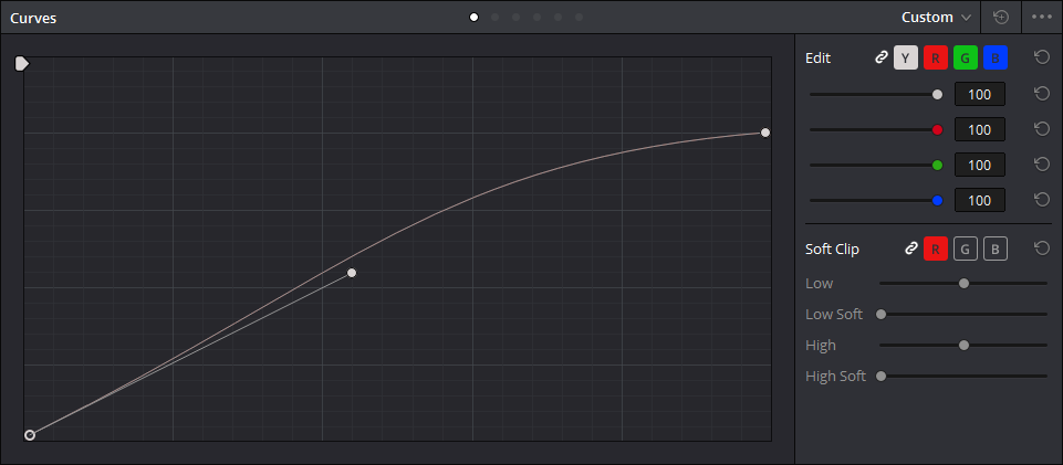 Bezier curve for HDR grading in Hybrid Log Gamma.  This curve replaces the ST.2084 Bezier curve added earlier.