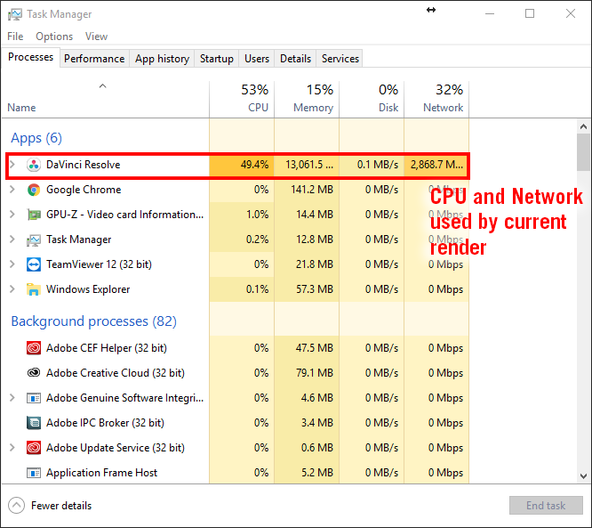 Task Manager showing CPU and Network use under load.