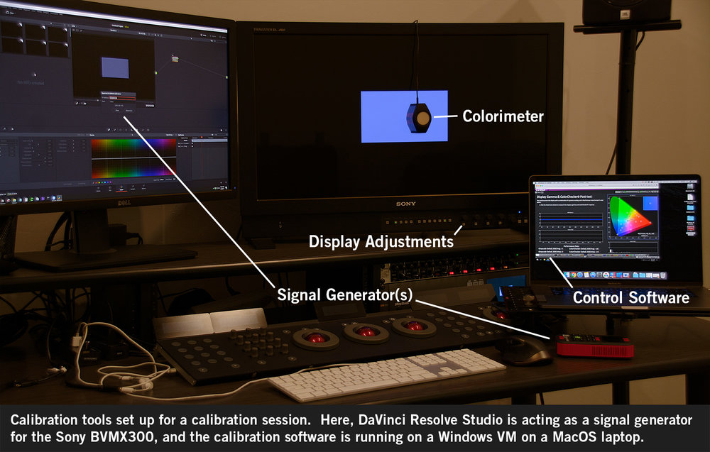 Tools necessary for color calibration