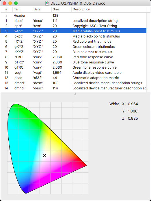 Screen capture of ICC color profile information