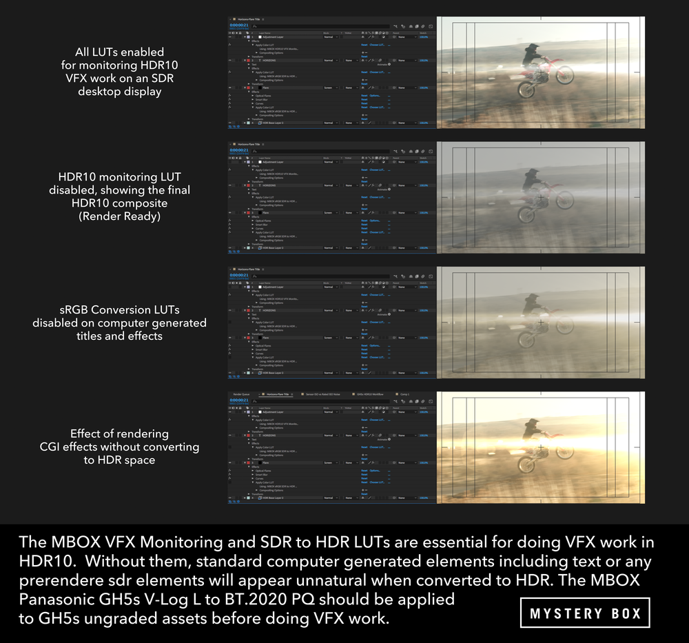 Using the MBOX VFX LUTs for HDR VFX Work