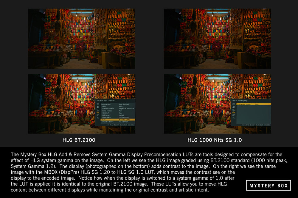 Mystery Box Gen2|HDR™ HLG System Gamma Precompensations