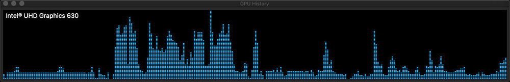 The spikes on the left half of this GPU history graph show an 8bit 4K HEVC timeline during playback, while the right half shows a 10bit 4K HEVC timeline. The Intel UHD Graphics 630 does much less work during 10bit playback, while the CPU and chipset pickup the slack.