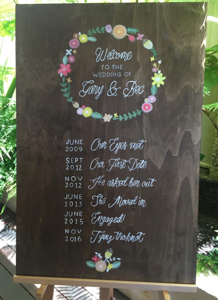 Gary + Bec's Wedding Board