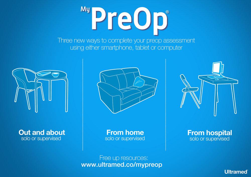 MyPreOp Methodology.jpg