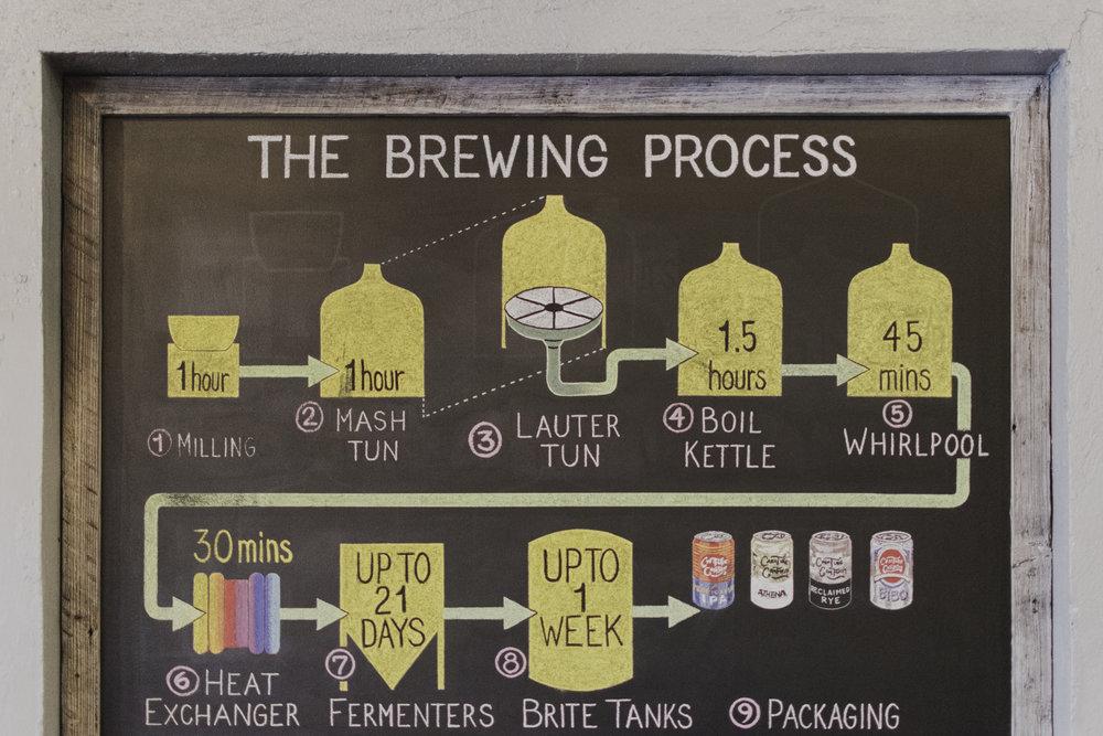 brew process.jpg