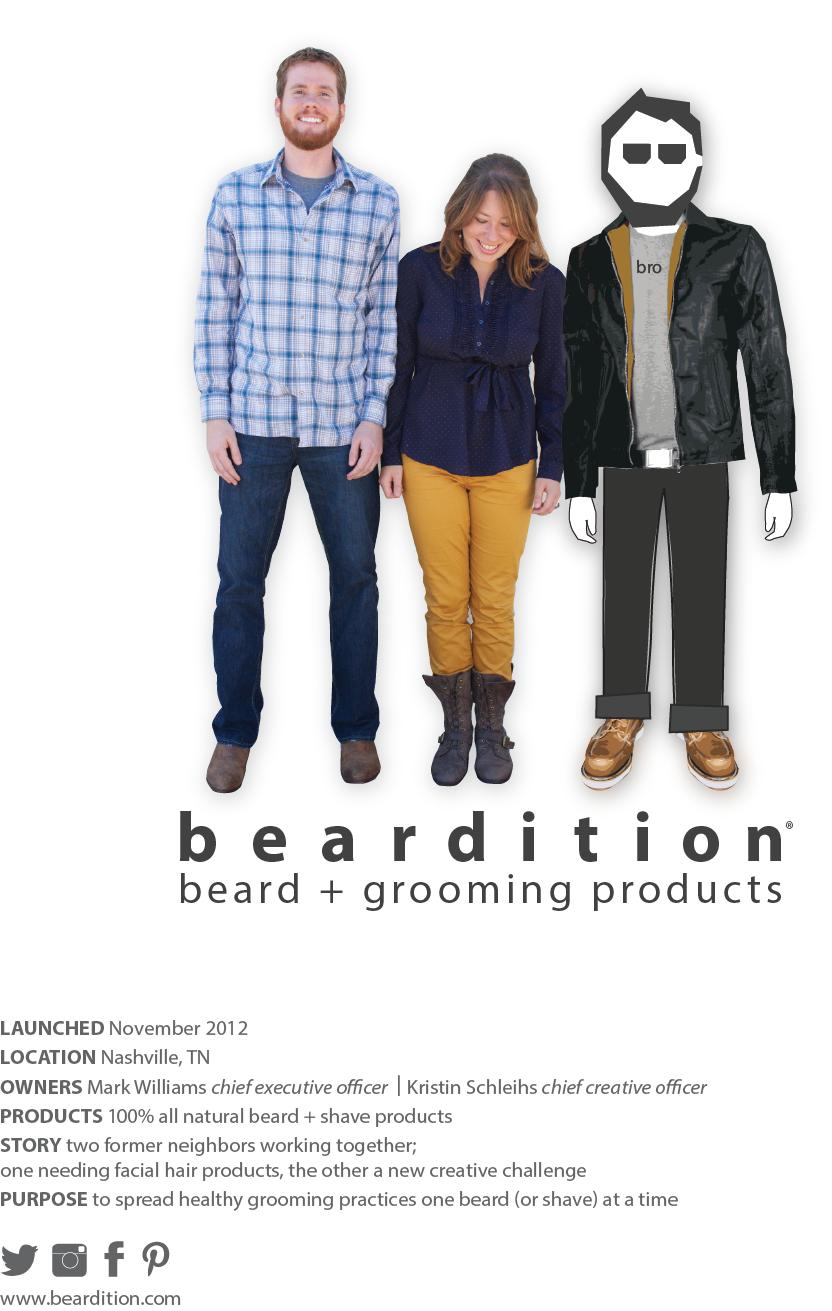 beardition crew