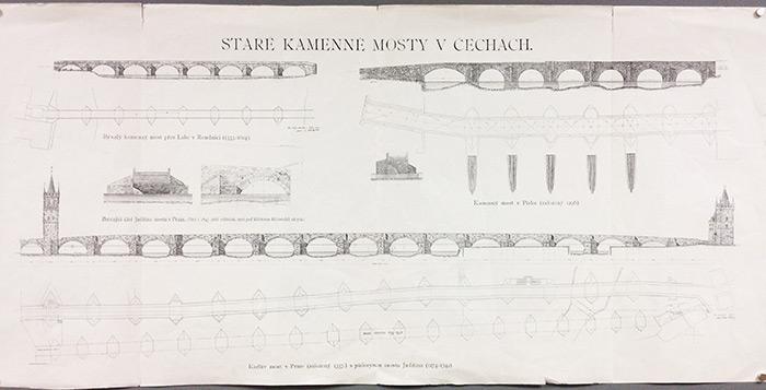 8. Charles Bridge