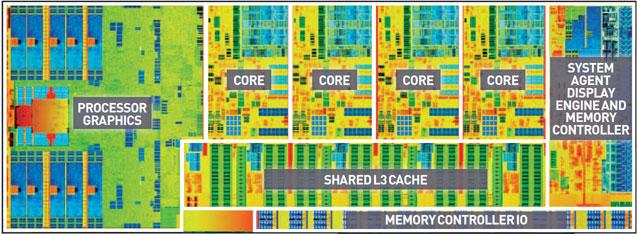Inside a Intel Core i7 4Core processor