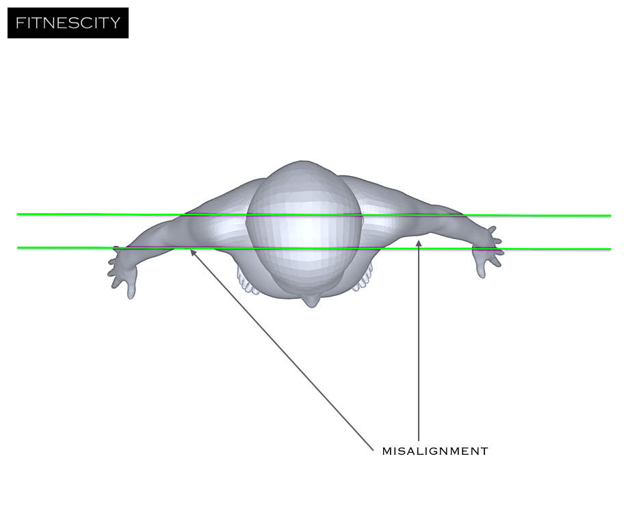 Posture Analysis - FItnescity