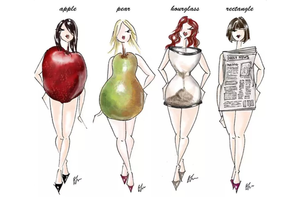 Body Shape-Apple-Pear-HourGlass-Rectangle. FITNESCITY