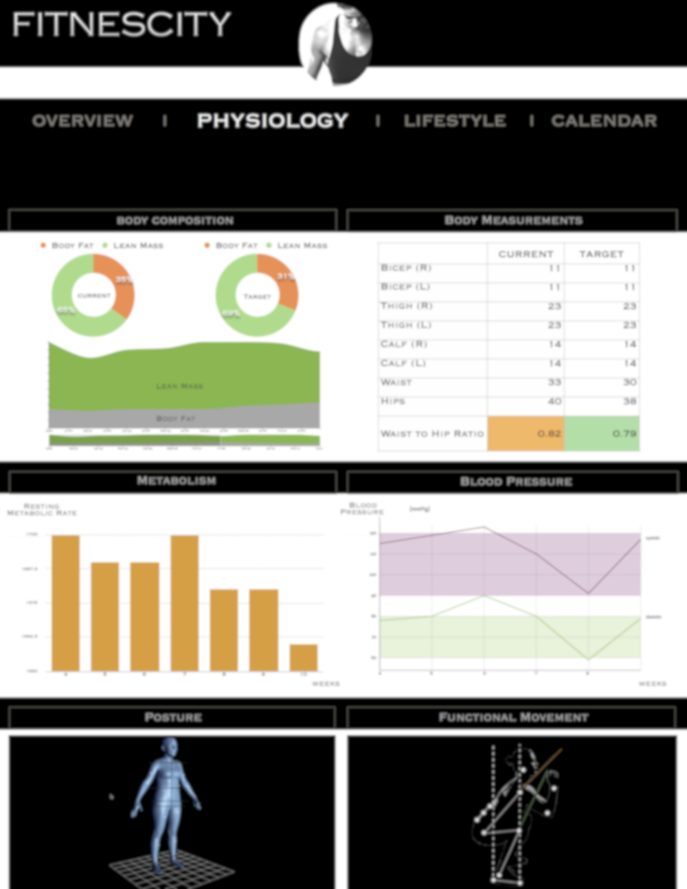 Results by Fitnescity