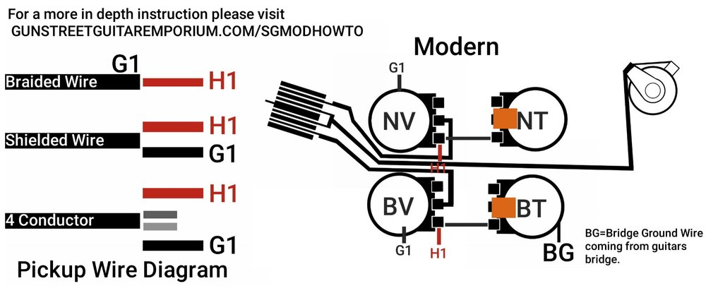 sg how to install modern wiring — gunstreet- a new approach to the guitar  wiring market