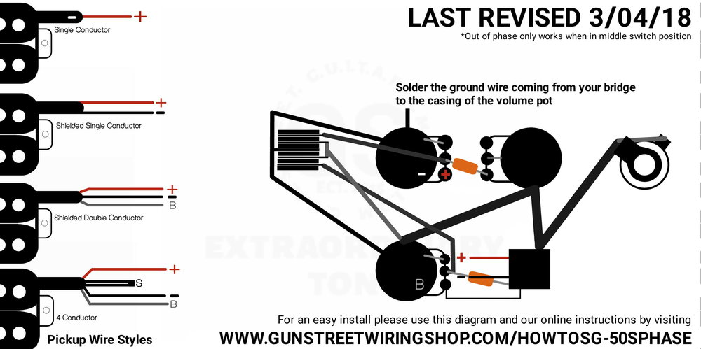 how to install a sg phase 50s harness gunstreet a new approach to  at Burnt Wire In Gibson Wiring Harness