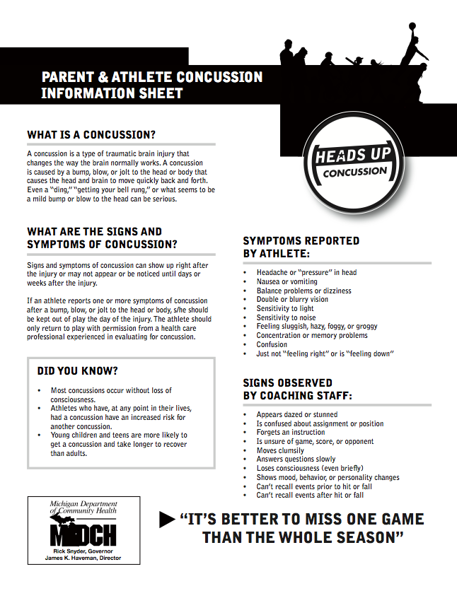 Please download and print. Must be signed and returned to your Coach on the 1st day of practice.