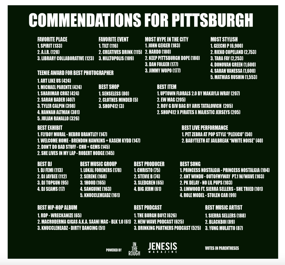 Familiarize yourself with those up for  Commendation here.  See who won the Commendation polls for best of Pittsburgh above or below.