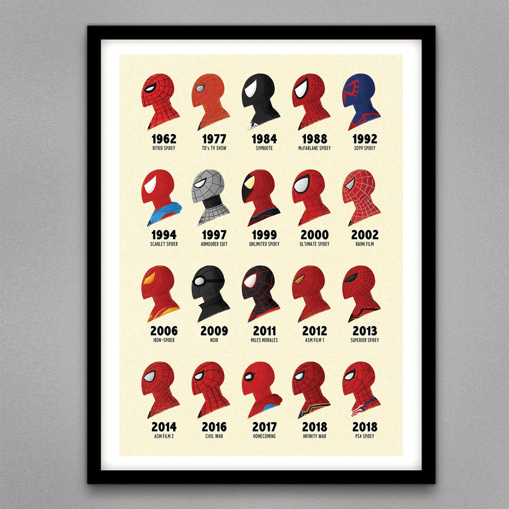 + Spider-man through the ages poster - My partner loves Spider-Man. If I had not already bought him a birthday and Christmas gift, I may have purchased this poster. It is so funky—even a non-Spider-Man fan can enjoy this quirky vintage poster.(Image via PedroDemetriou on Etsy)
