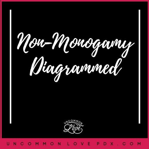 polyamory structures polyamory options new to nonmonogamy