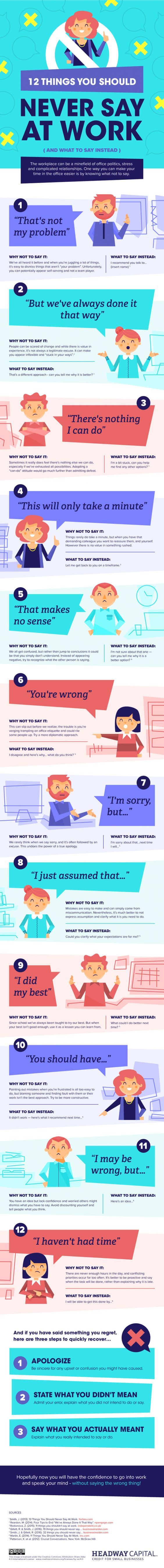 Original article of by Kirstin Fawcett, January 30, 2017  Source: http://mentalfloss.com/article/91667/12-phrases-you-should-never-say-work