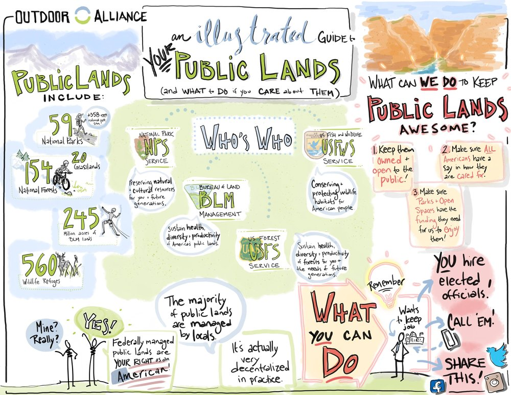 Illustrated Guide to Your Public Lands 8.18.17.jpg