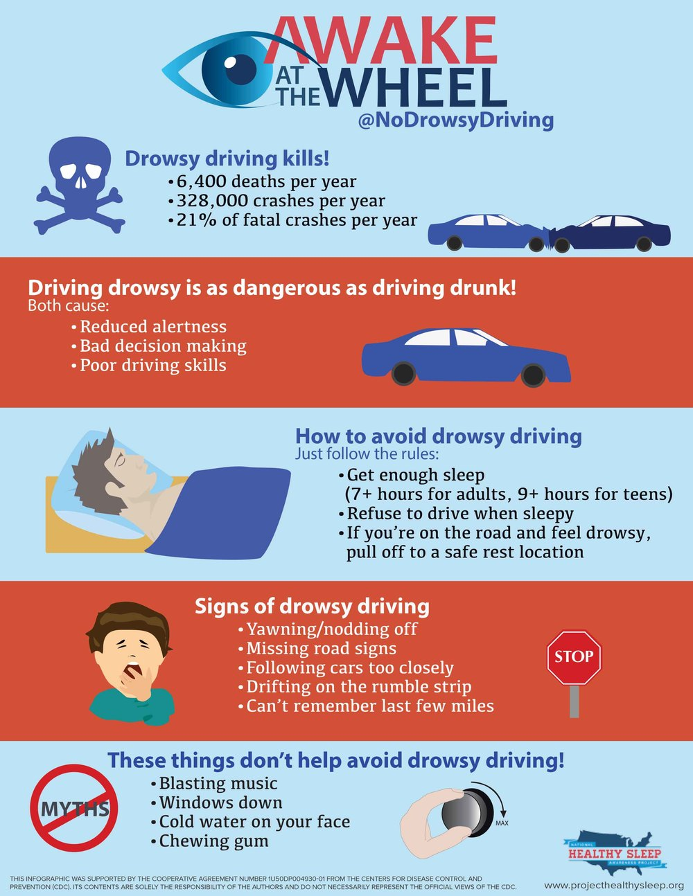 Awake @ the Wheel Drowsy Infographic 10.2015.jpg