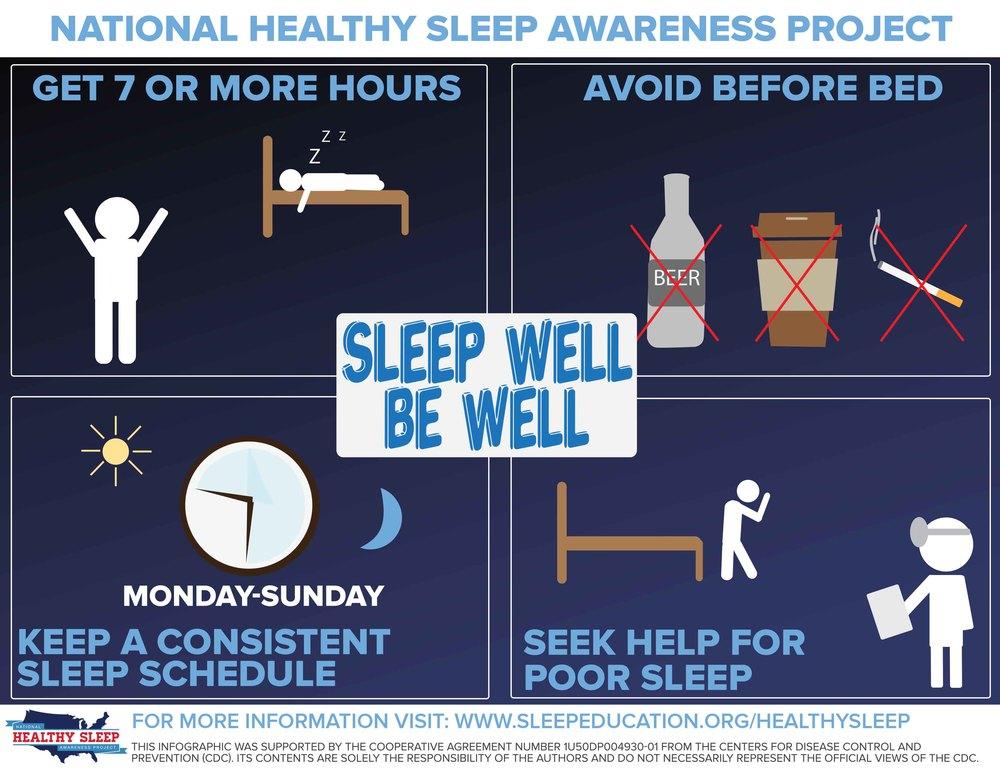 Sleep Well Be Well Infographic 10.2015.jpg