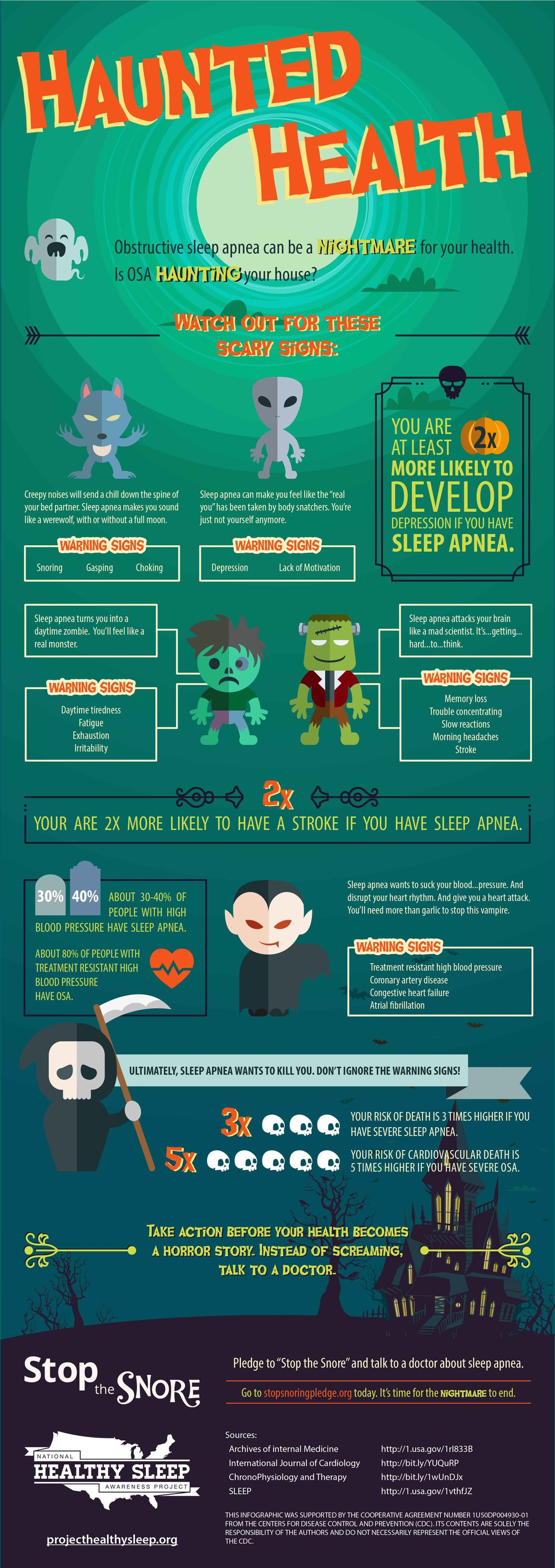 Haunted Health Infographic 10.2015.jpg