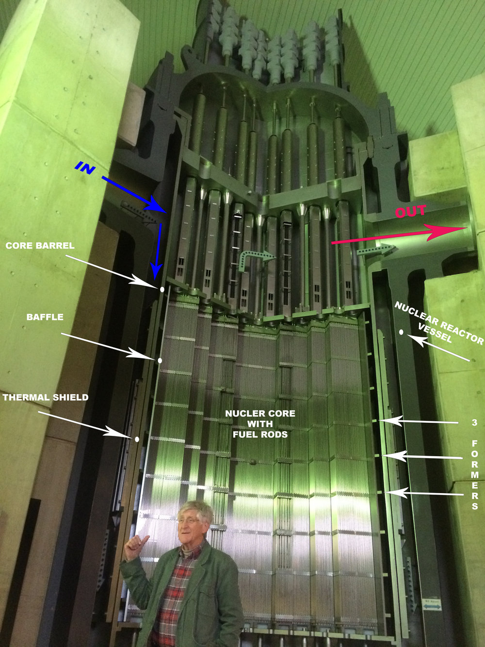 Arnie Gundersen standing adjacent to a model of the Cross Section of a Reactor Vessel in Japan