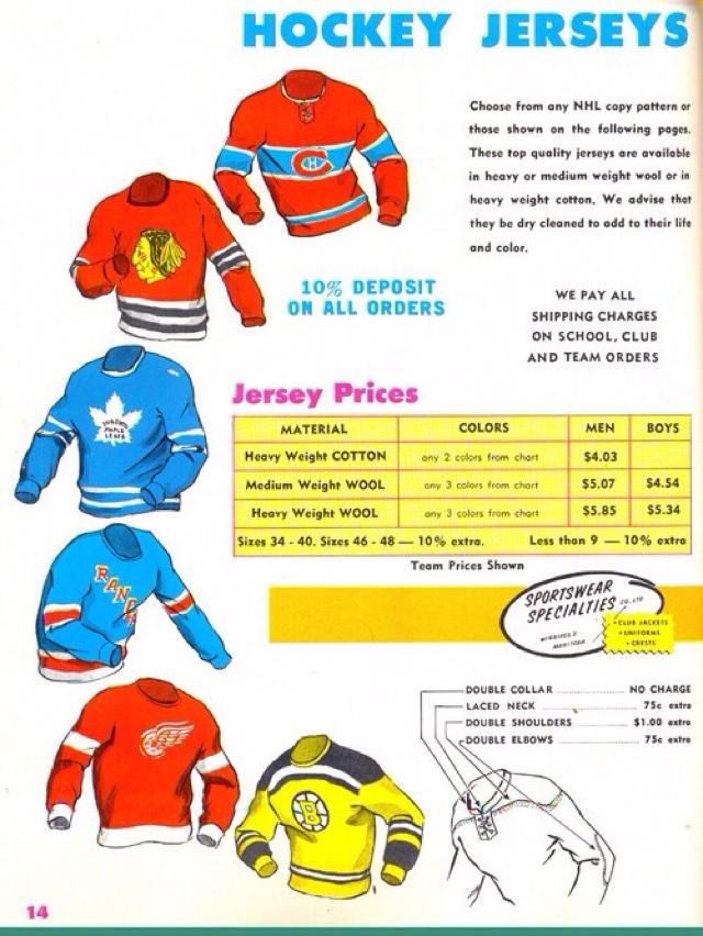 old hockey jerseys.jpeg